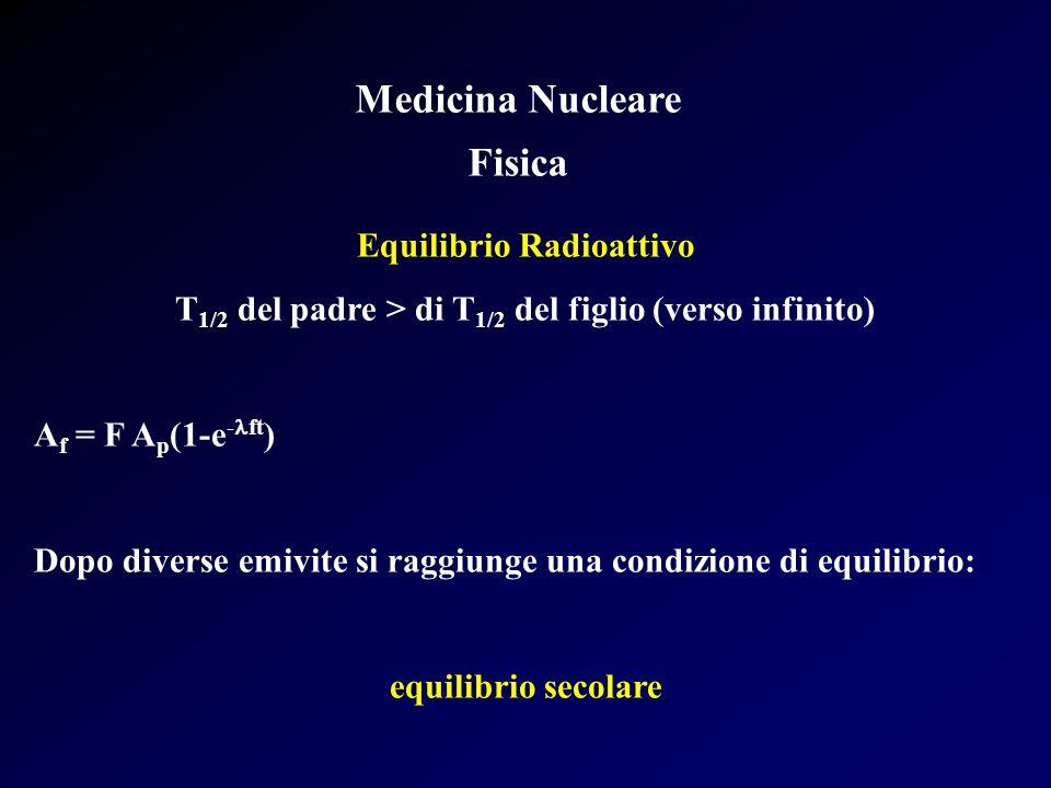 Medicina Nucleare Statistica Tutte le misure medico-nucleari contengono un conteggio del fondo, dovuto al rumore elettronico, ai raggi cosmici, alla radioattività naturale.