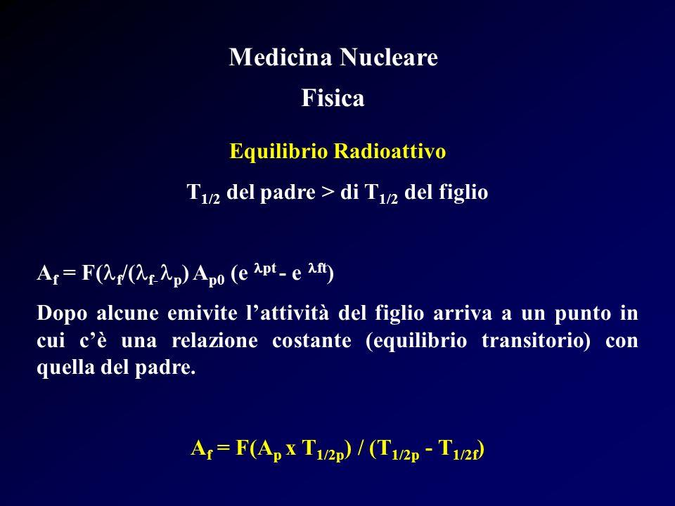 Medicina Nucleare Statistica Propagazione dellerrore Prodotti e Rapporti Lincertezza percentuale (V) è: V (N 1 */ N 2 */ N 3 */...) = (1/N 1 + 1/N 2 + 1/N 3 +...) * 100
