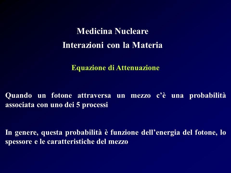 Medicina Nucleare Interazioni con la Materia Equazione di Attenuazione Quando un fotone attraversa un mezzo cè una probabilità associata con uno dei 5