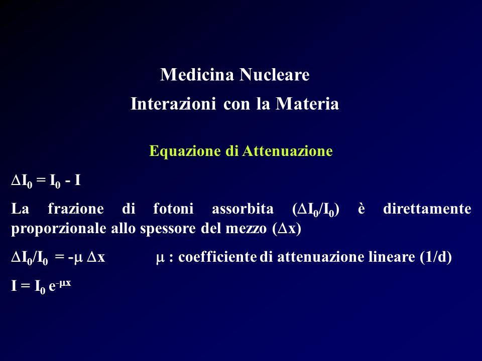 Medicina Nucleare Interazioni con la Materia Equazione di Attenuazione I 0 = I 0 - I La frazione di fotoni assorbita ( I 0 /I 0 ) è direttamente propo