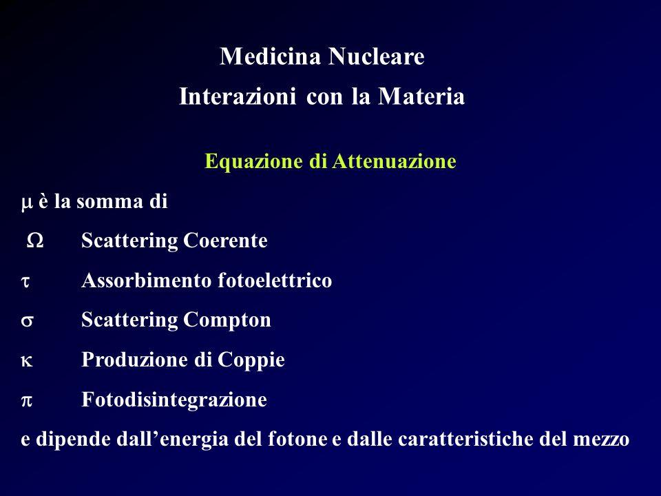 Medicina Nucleare Interazioni con la Materia Equazione di Attenuazione è la somma di Scattering Coerente Assorbimento fotoelettrico Scattering Compton