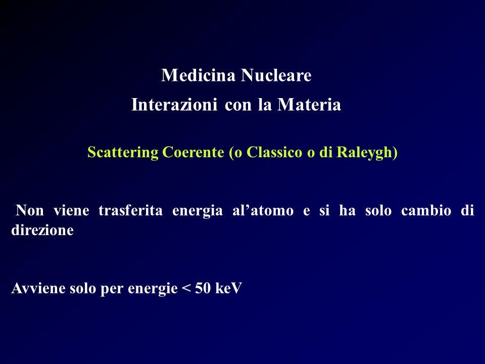 Medicina Nucleare Interazioni con la Materia Scattering Coerente (o Classico o di Raleygh) Non viene trasferita energia alatomo e si ha solo cambio di