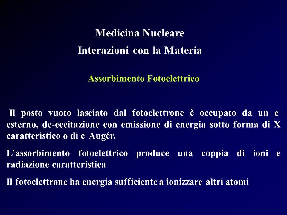 Medicina Nucleare Interazioni con la Materia Assorbimento Fotoelettrico Il posto vuoto lasciato dal fotoelettrone è occupato da un e - esterno, de-ecc