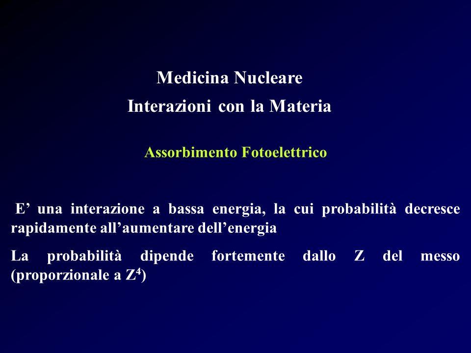 Medicina Nucleare Interazioni con la Materia Assorbimento Fotoelettrico E una interazione a bassa energia, la cui probabilità decresce rapidamente all