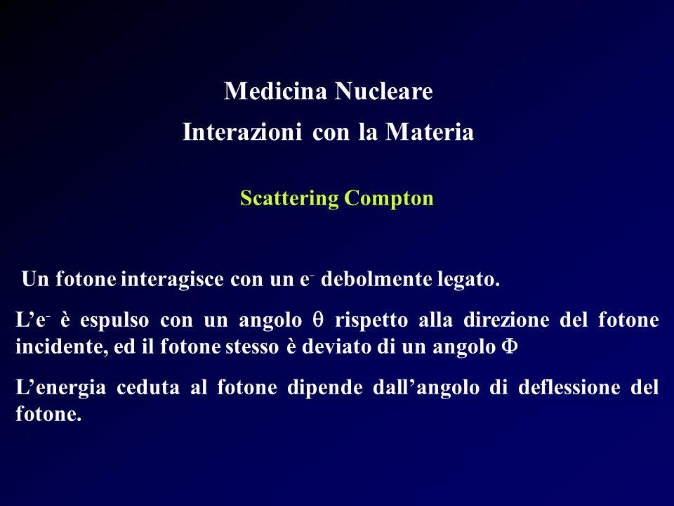 Medicina Nucleare Interazioni con la Materia Scattering Compton Un fotone interagisce con un e - debolmente legato. Le - è espulso con un angolo rispe
