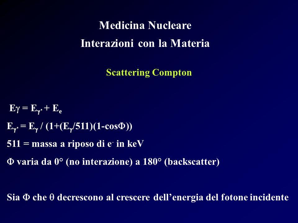 Medicina Nucleare Interazioni con la Materia Scattering Compton E = E + E e E = E / (1+(E /511)(1-cos )) 511 = massa a riposo di e - in keV varia da 0
