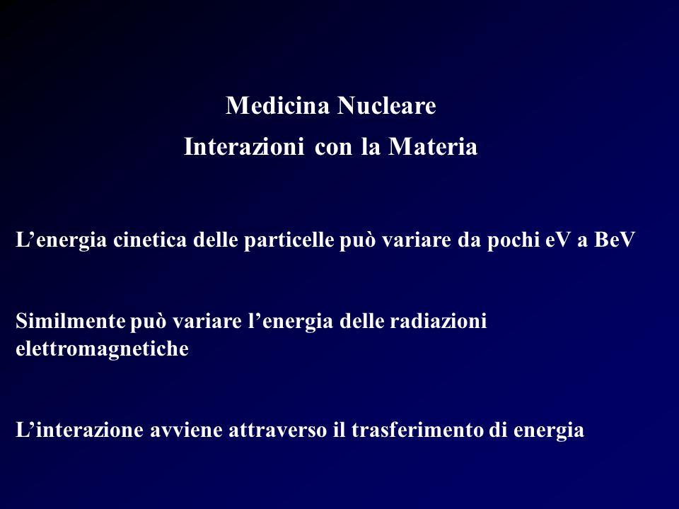 Medicina Nucleare Interazioni con la Materia Lenergia cinetica delle particelle può variare da pochi eV a BeV Similmente può variare lenergia delle ra