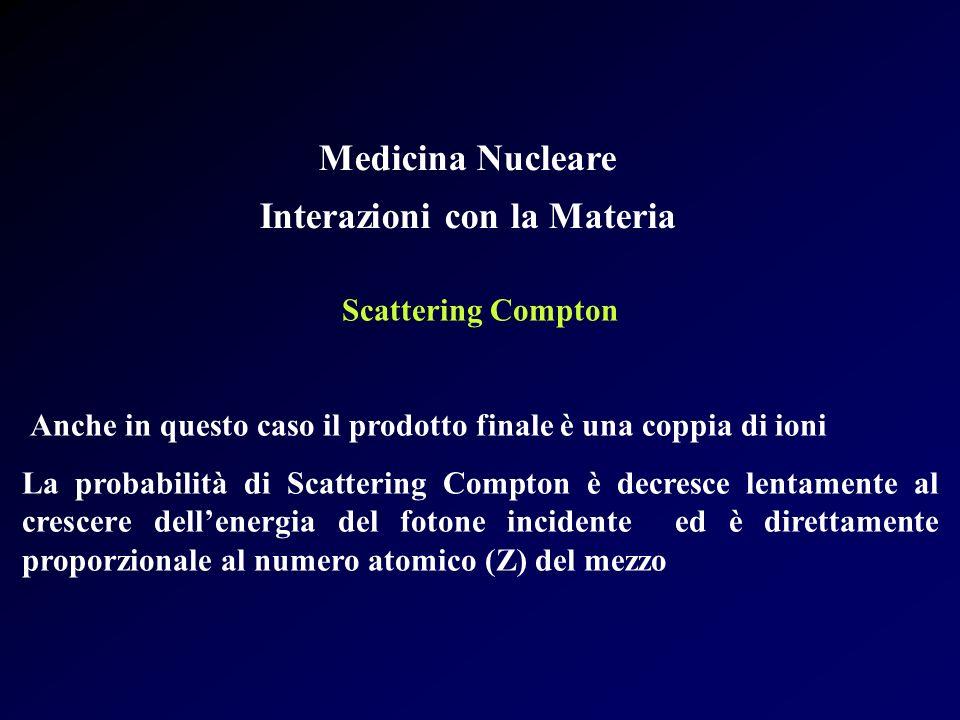 Medicina Nucleare Interazioni con la Materia Scattering Compton Anche in questo caso il prodotto finale è una coppia di ioni La probabilità di Scatter