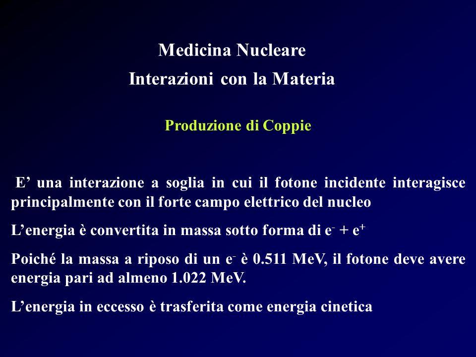 Medicina Nucleare Interazioni con la Materia Produzione di Coppie E una interazione a soglia in cui il fotone incidente interagisce principalmente con