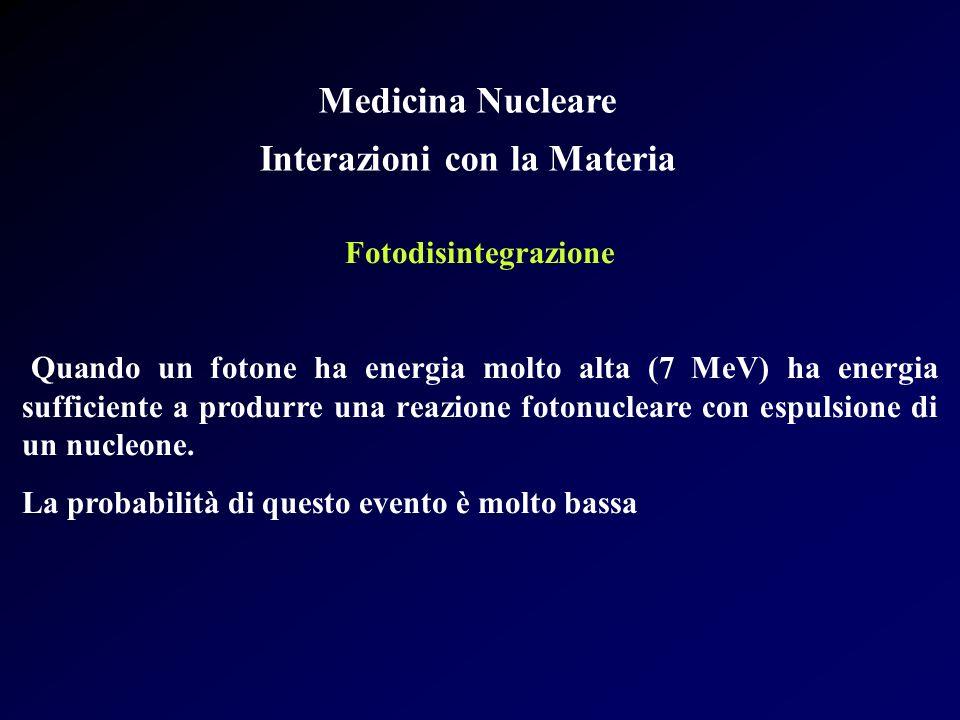 Medicina Nucleare Interazioni con la Materia Fotodisintegrazione Quando un fotone ha energia molto alta (7 MeV) ha energia sufficiente a produrre una