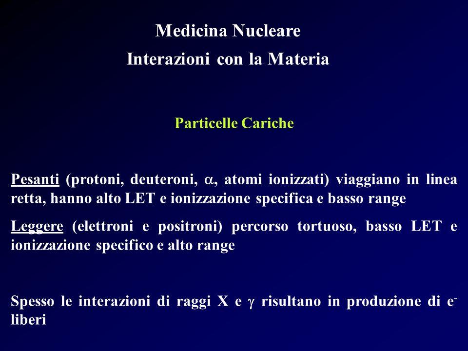Medicina Nucleare Interazioni con la Materia Particelle Cariche Pesanti (protoni, deuteroni,, atomi ionizzati) viaggiano in linea retta, hanno alto LE