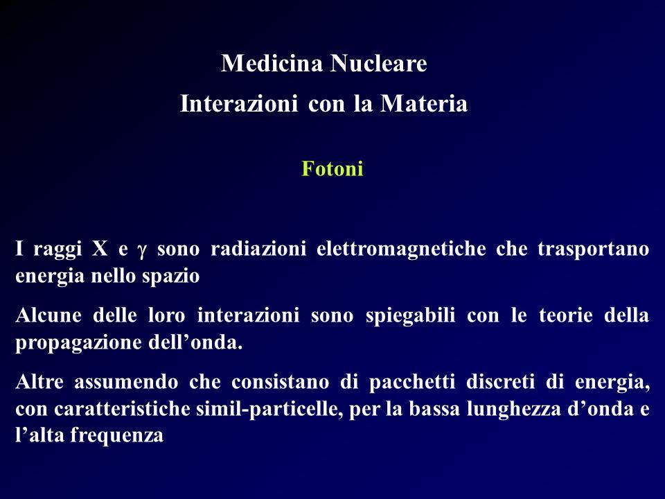 Medicina Nucleare Interazioni con la Materia Fotoni Se un fotone ha almeno 15 keV di energia è capace di ionizzare e si parla di radiazioni ionizzanti I raggi X, e alcuni UV sono radiazioni ionizzanti