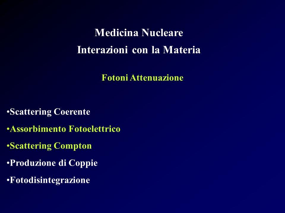 Medicina Nucleare Interazioni con la Materia Fotoni Attenuazione Scattering Coerente Assorbimento Fotoelettrico Scattering Compton Produzione di Coppi