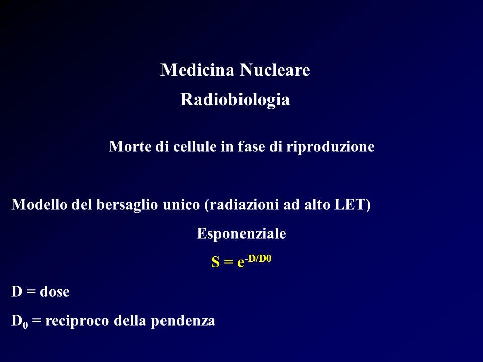 Medicina Nucleare Radiobiologia Morte di cellule in fase di riproduzione Modello del bersaglio unico (radiazioni ad alto LET) Esponenziale S = e -D/D0