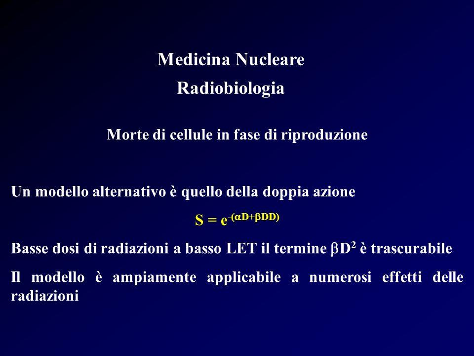 Medicina Nucleare Radiobiologia Morte di cellule in fase di riproduzione Un modello alternativo è quello della doppia azione S = e -( D+ DD) Basse dos