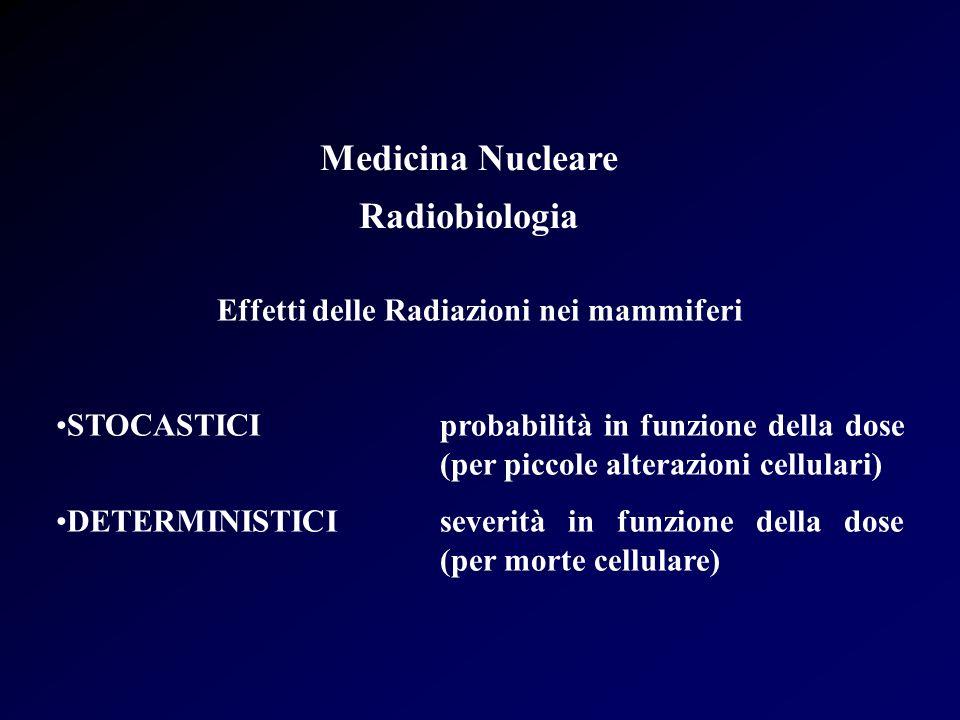 Medicina Nucleare Radiobiologia Effetti delle Radiazioni nei mammiferi STOCASTICIprobabilità in funzione della dose (per piccole alterazioni cellulari