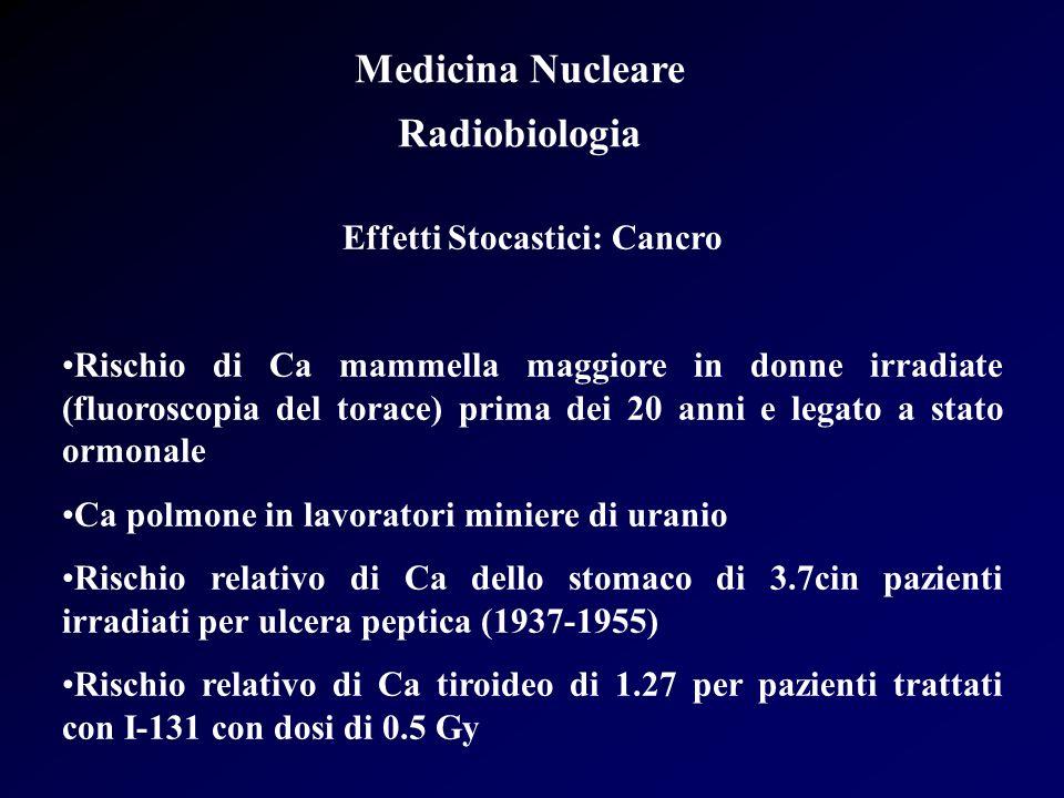 Medicina Nucleare Radiobiologia Effetti Stocastici: Cancro Rischio di Ca mammella maggiore in donne irradiate (fluoroscopia del torace) prima dei 20 a