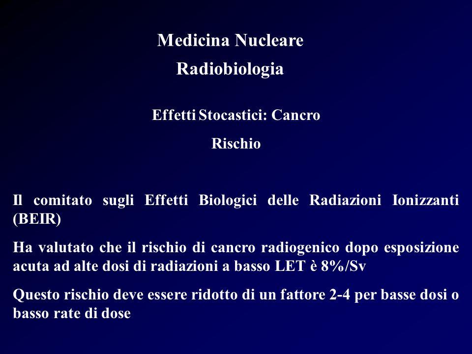 Medicina Nucleare Radiobiologia Effetti Stocastici: Cancro Rischio Il comitato sugli Effetti Biologici delle Radiazioni Ionizzanti (BEIR) Ha valutato