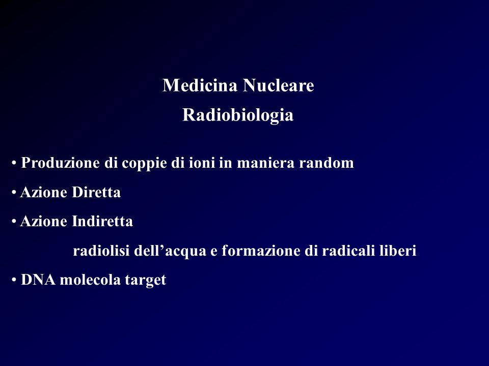 Medicina Nucleare Radiobiologia Produzione di coppie di ioni in maniera random Azione Diretta Azione Indiretta radiolisi dellacqua e formazione di rad