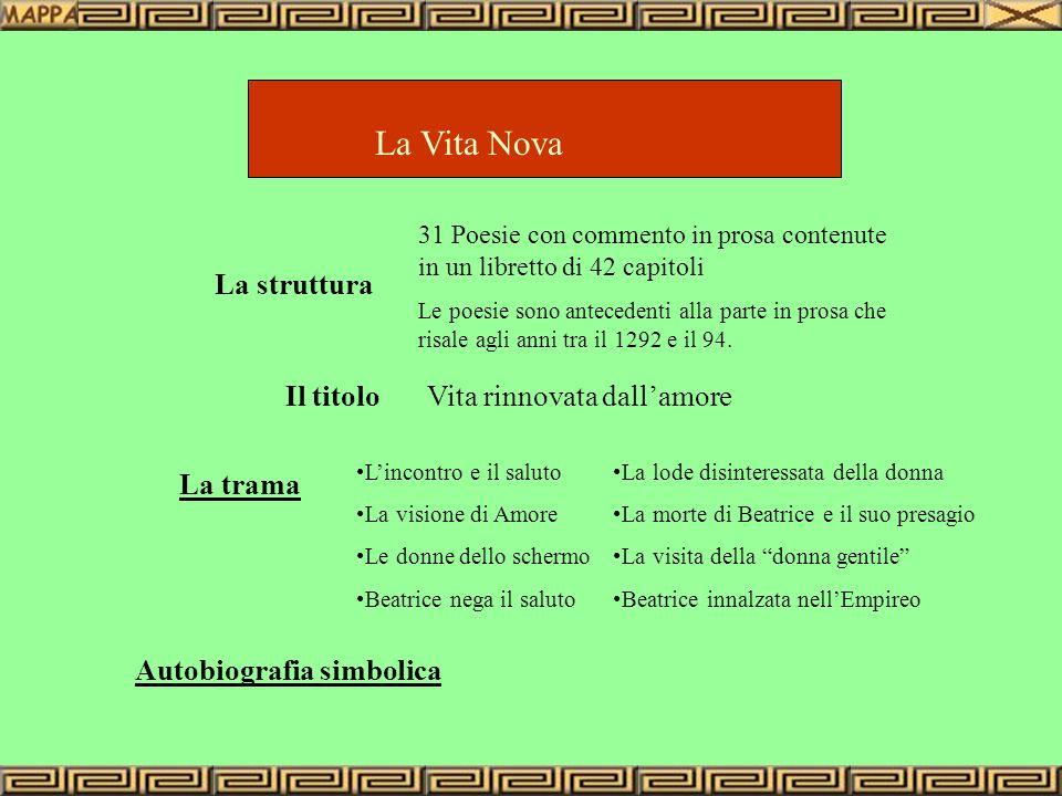 La Vita Nova La struttura La trama Il titolo Autobiografia simbolica 31 Poesie con commento in prosa contenute in un libretto di 42 capitoli Le poesie