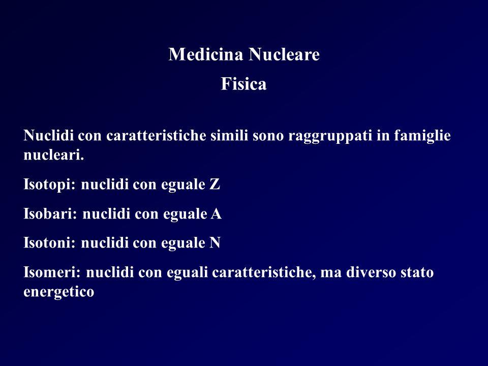 Medicina Nucleare Fisica Nuclidi con caratteristiche simili sono raggruppati in famiglie nucleari. Isotopi: nuclidi con eguale Z Isobari: nuclidi con