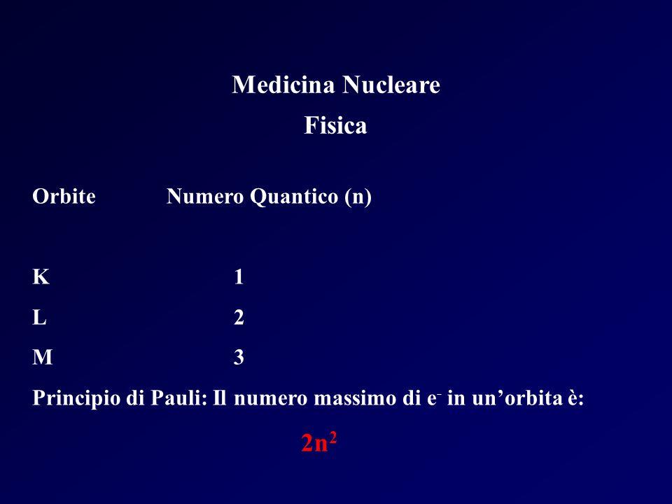 Medicina Nucleare Fisica OrbiteNumero Quantico (n) K1 L2 M3 Principio di Pauli: Il numero massimo di e - in unorbita è: 2n 2