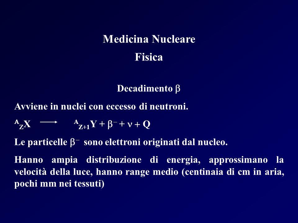 Medicina Nucleare Fisica Decadimento Avviene in nuclei con eccesso di neutroni. X A Z+1 Y + + Q Le particelle sono elettroni originati dal nucleo. Han