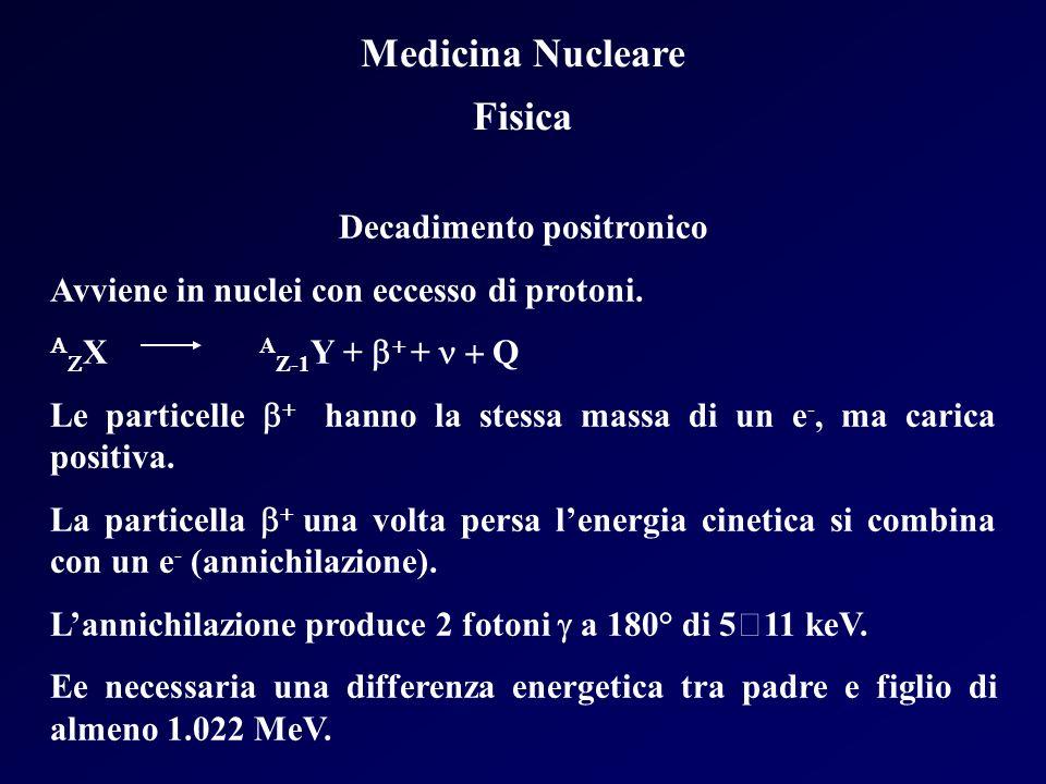 Medicina Nucleare Fisica Decadimento positronico Avviene in nuclei con eccesso di protoni. X A Z-1 Y + + Q Le particelle hanno la stessa massa di un e