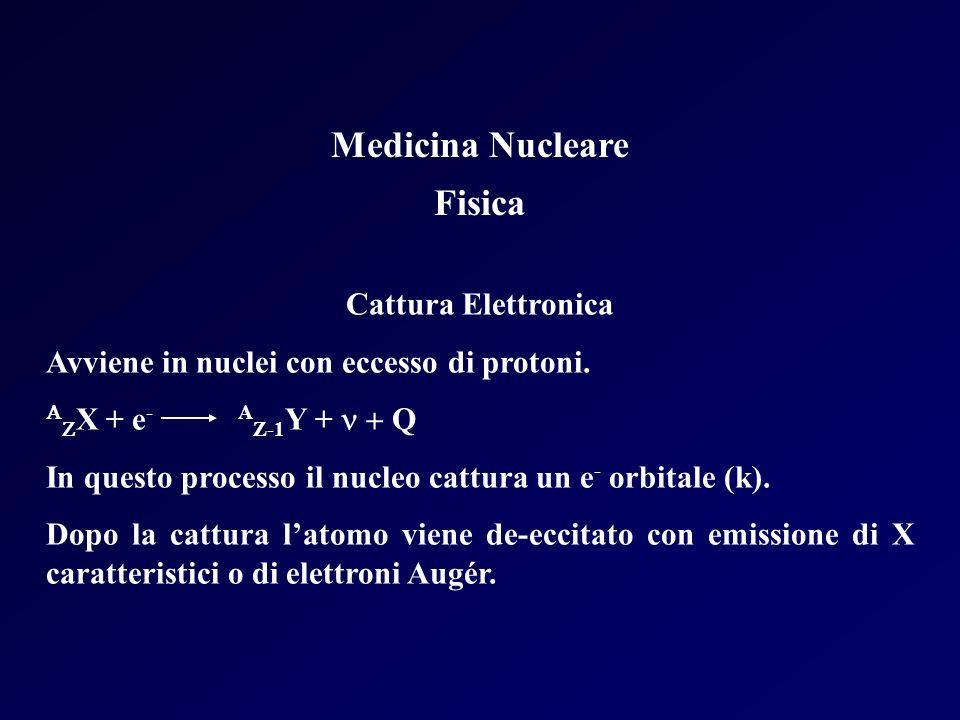 Medicina Nucleare Fisica Cattura Elettronica Avviene in nuclei con eccesso di protoni. X + e -A Z-1 Y + Q In questo processo il nucleo cattura un e -