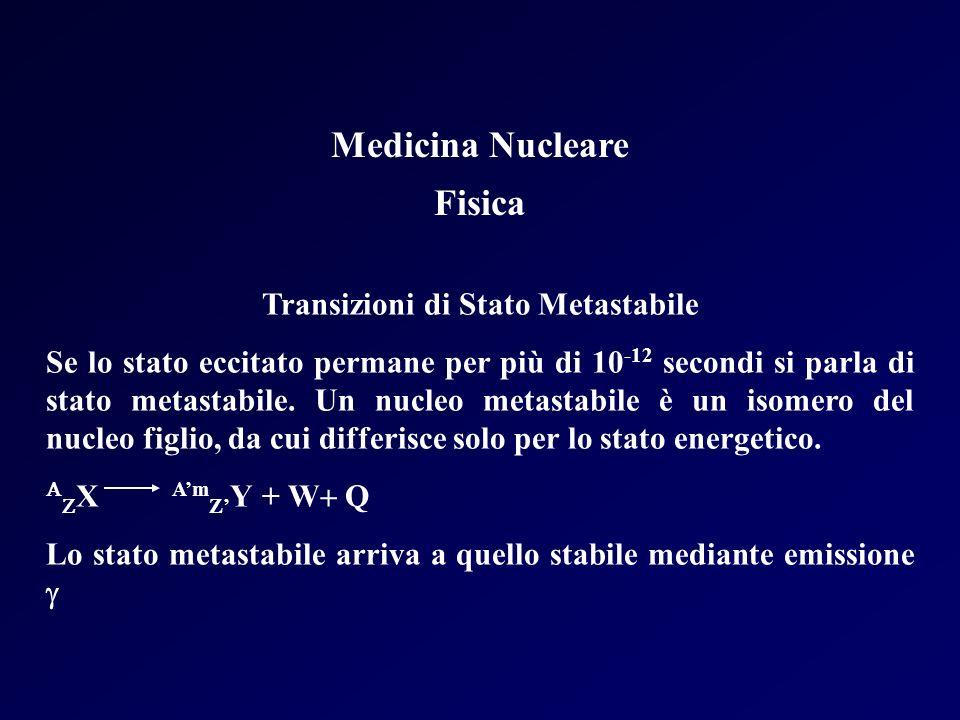 Medicina Nucleare Fisica Transizioni di Stato Metastabile Se lo stato eccitato permane per più di 10 -12 secondi si parla di stato metastabile. Un nuc