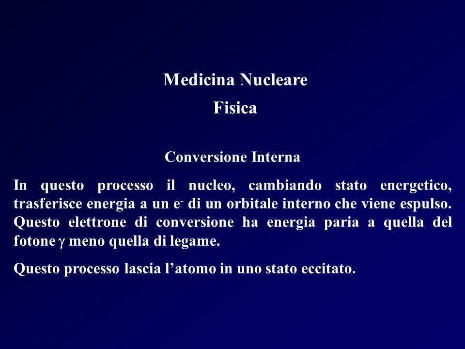 Medicina Nucleare Fisica Conversione Interna In questo processo il nucleo, cambiando stato energetico, trasferisce energia a un e - di un orbitale int