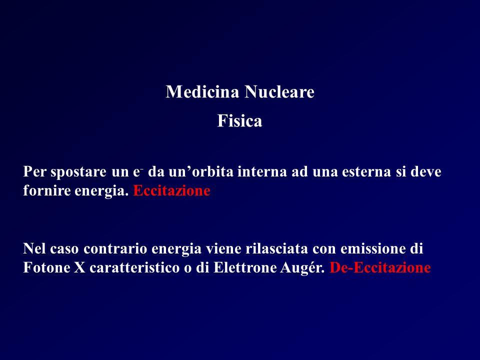Medicina Nucleare Fisica Per spostare un e - da unorbita interna ad una esterna si deve fornire energia. Eccitazione Nel caso contrario energia viene