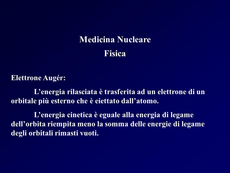 Medicina Nucleare Fisica Elettrone Augér: Lenergia rilasciata è trasferita ad un elettrone di un orbitale più esterno che è eiettato dallatomo. Lenerg