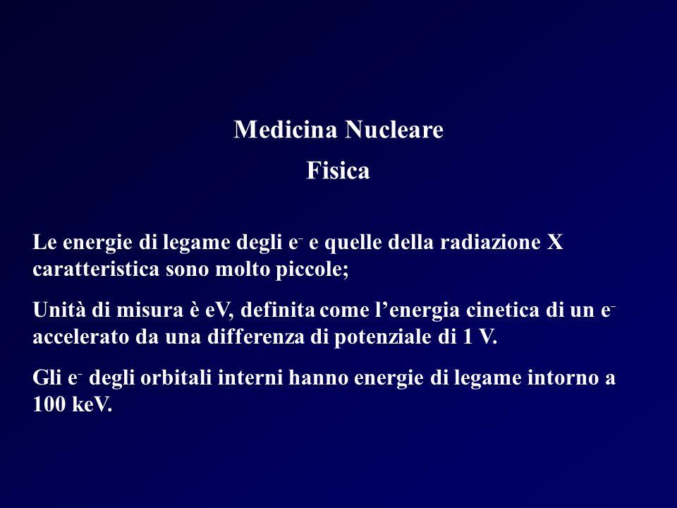 Medicina Nucleare Fisica Le energie di legame degli e - e quelle della radiazione X caratteristica sono molto piccole; Unità di misura è eV, definita