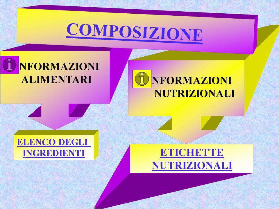 ISTRUZIONI PER LUSO 2 Le istruzioni per luso costituiscono i suggerimenti proposti dal produttore per la realizzazione di semplici ricette. Esse sono
