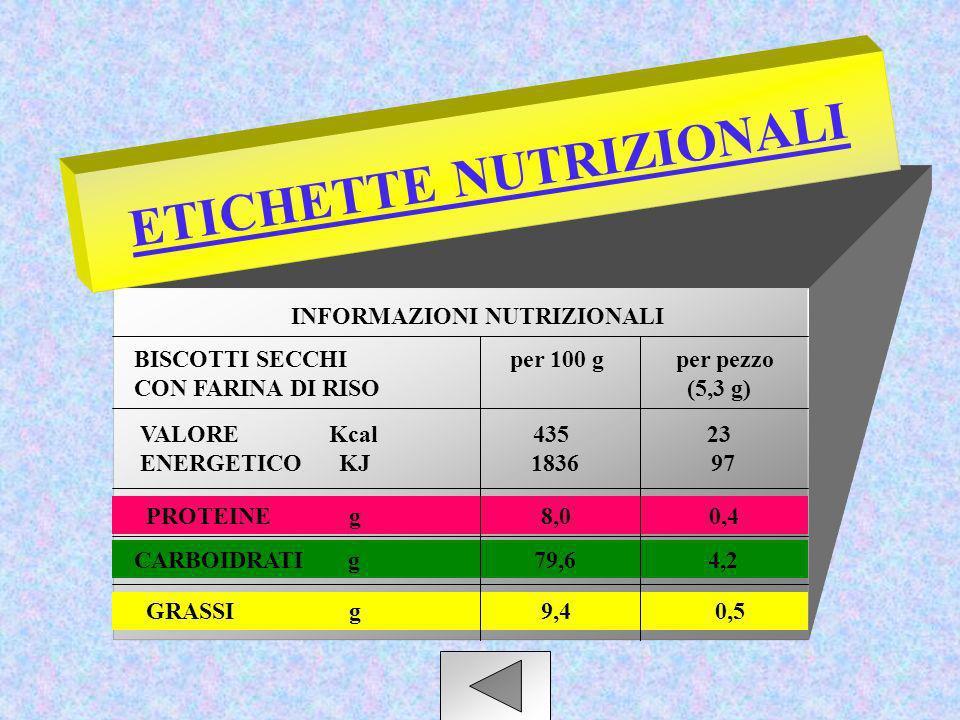 COMPOSIZIONE 2 Letichetta ci offre indicazioni sul prodotto sia dal punto di vista alimentare che nutrizionale, sia quantitativo che qualitativo. Le i