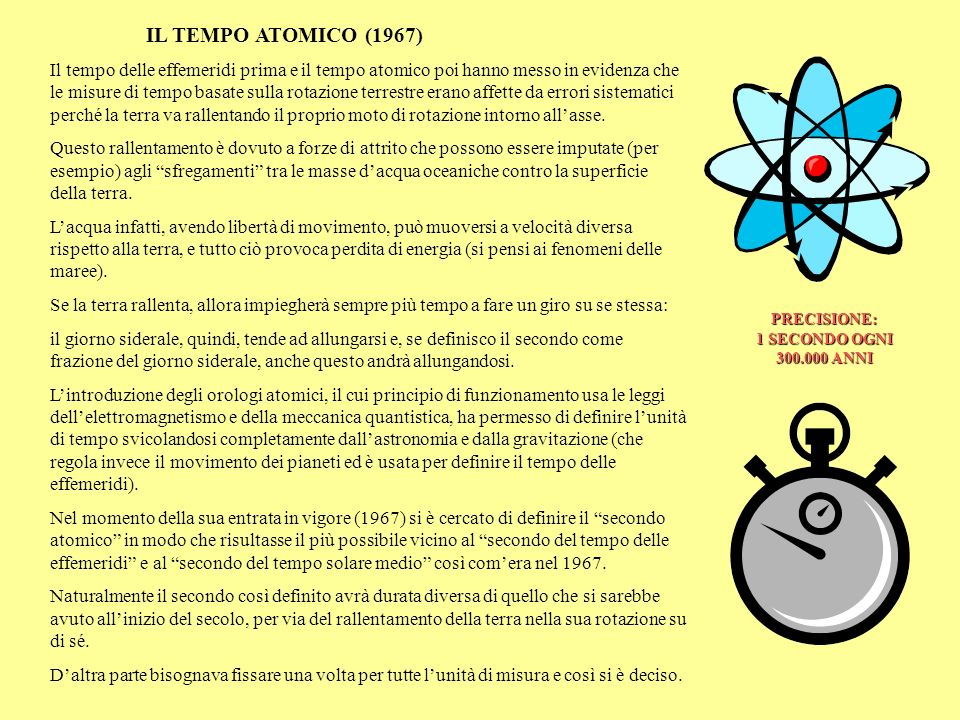 IL TEMPO ATOMICO (1967) Il tempo delle effemeridi prima e il tempo atomico poi hanno messo in evidenza che le misure di tempo basate sulla rotazione t