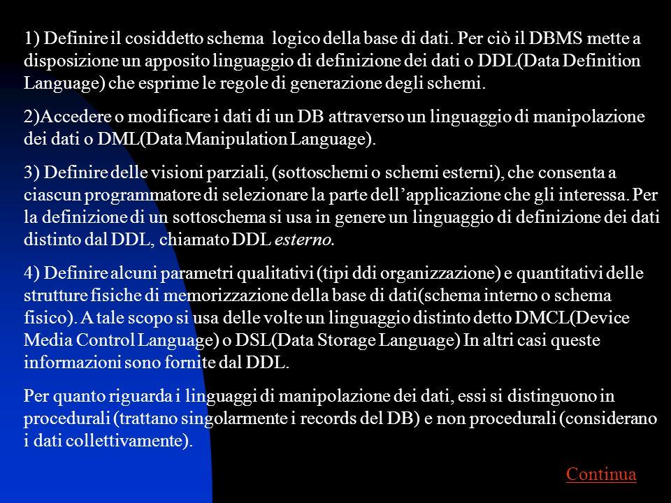DBMS( sistema di gestione di basi di dati ) Una raccolta di dati è una base di dati se risponde ai seguenti requisiti: a)I dati sono organizzati in ac