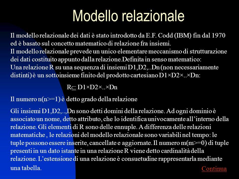 Funzionalità delle relazioni Per ottenere un modello meglio rappresentabile per la relazione spesso è necessario classificare le relazioni a seconda d