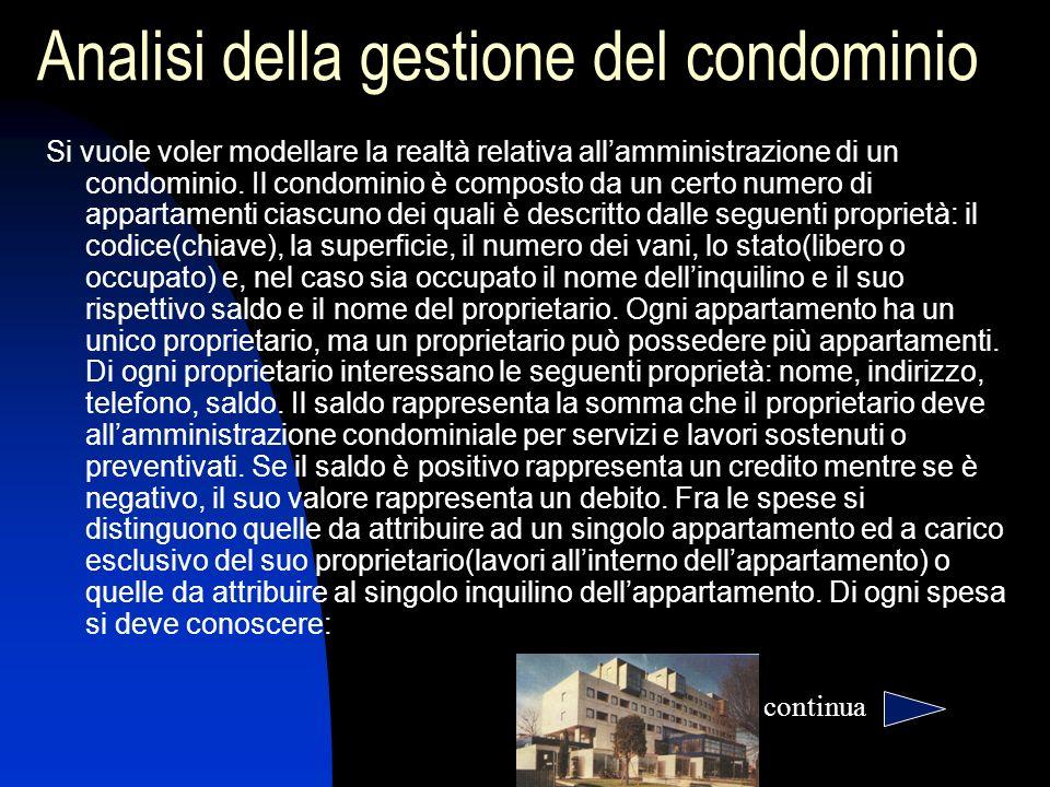 Indice degli argomenti Gli argomenti della discussione sono: Analisi della gestione del condominio Schema concettuale condominio Albero delle procedur