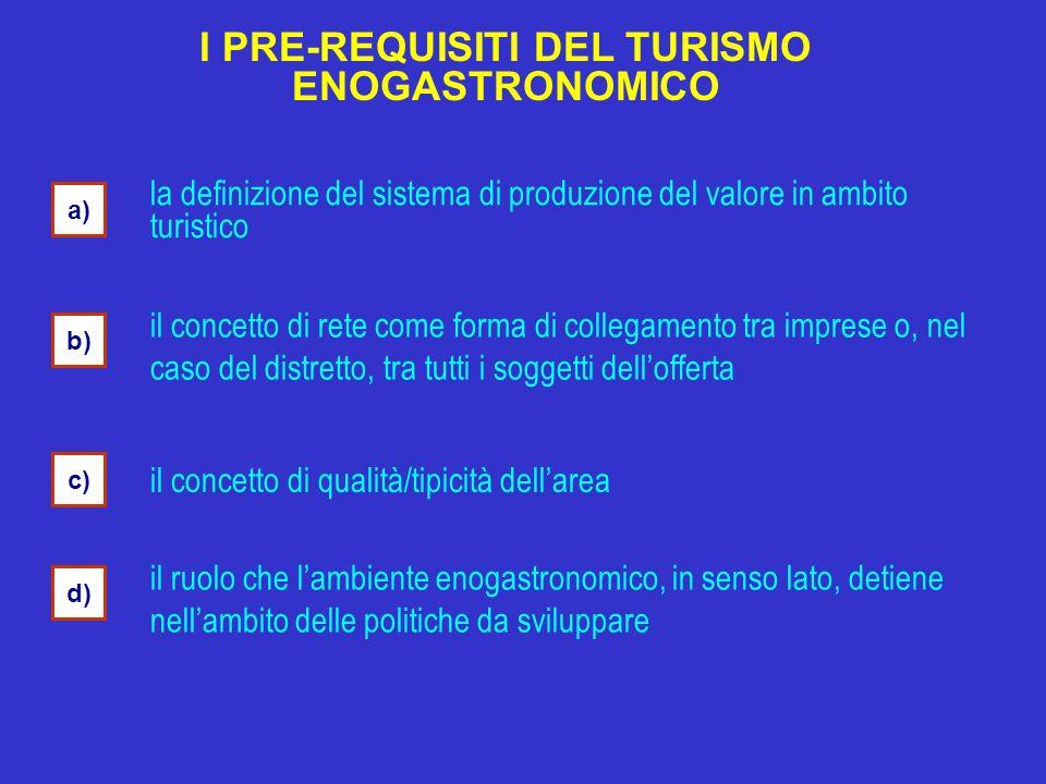 I PRE-REQUISITI DEL TURISMO ENOGASTRONOMICO la definizione del sistema di produzione del valore in ambito turistico a) b) il concetto di rete come for