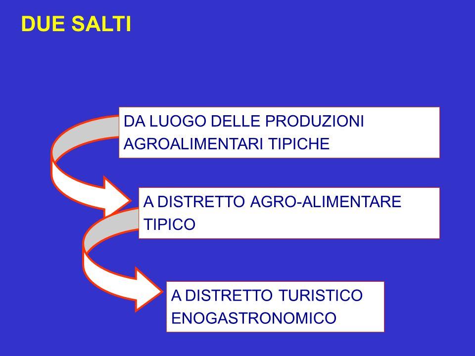 DUE SALTI DA LUOGO DELLE PRODUZIONI AGROALIMENTARI TIPICHE A DISTRETTO AGRO-ALIMENTARE TIPICO A DISTRETTO TURISTICO ENOGASTRONOMICO