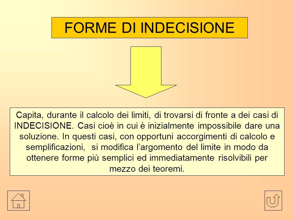 FORME DI INDECISIONE Capita, durante il calcolo dei limiti, di trovarsi di fronte a dei casi di INDECISIONE.