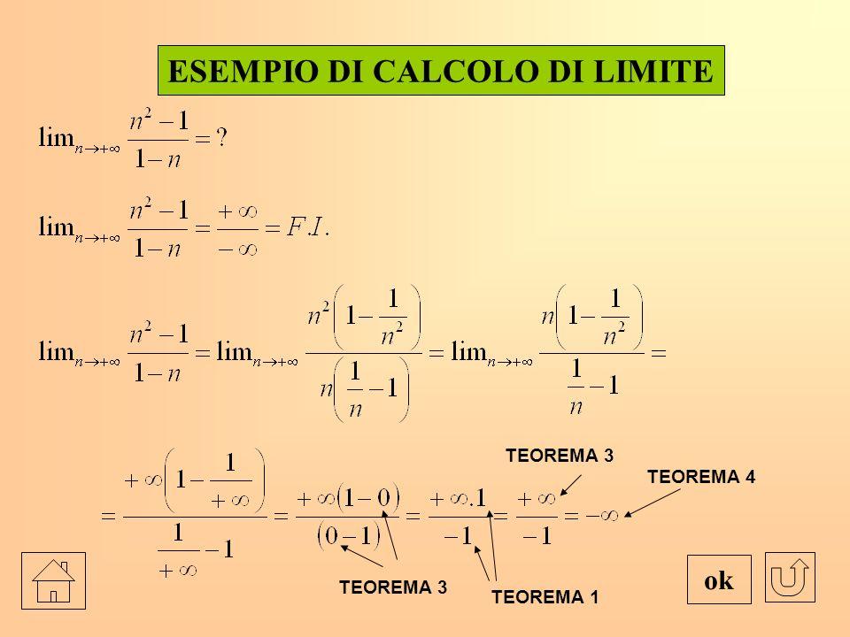 ESEMPIO DI CALCOLO DI LIMITE ok TEOREMA 3 TEOREMA 1 TEOREMA 3 TEOREMA 4