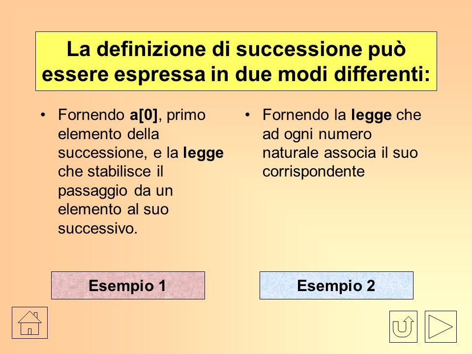 La definizione di successione può essere espressa in due modi differenti: Fornendo a[0], primo elemento della successione, e la legge che stabilisce il passaggio da un elemento al suo successivo.