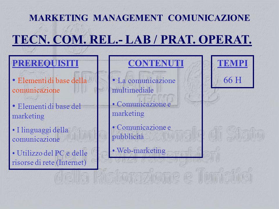 MARKETING MANAGEMENT COMUNICAZIONE PREREQUISITI Elementi di base della comunicazione Elementi di base del marketing I linguaggi della comunicazione Utilizzo del PC e delle risorse di rete (Internet) TECN.