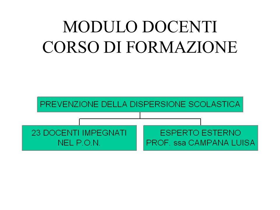 MODULO GENITORI CORSO DI FORMAZIONE