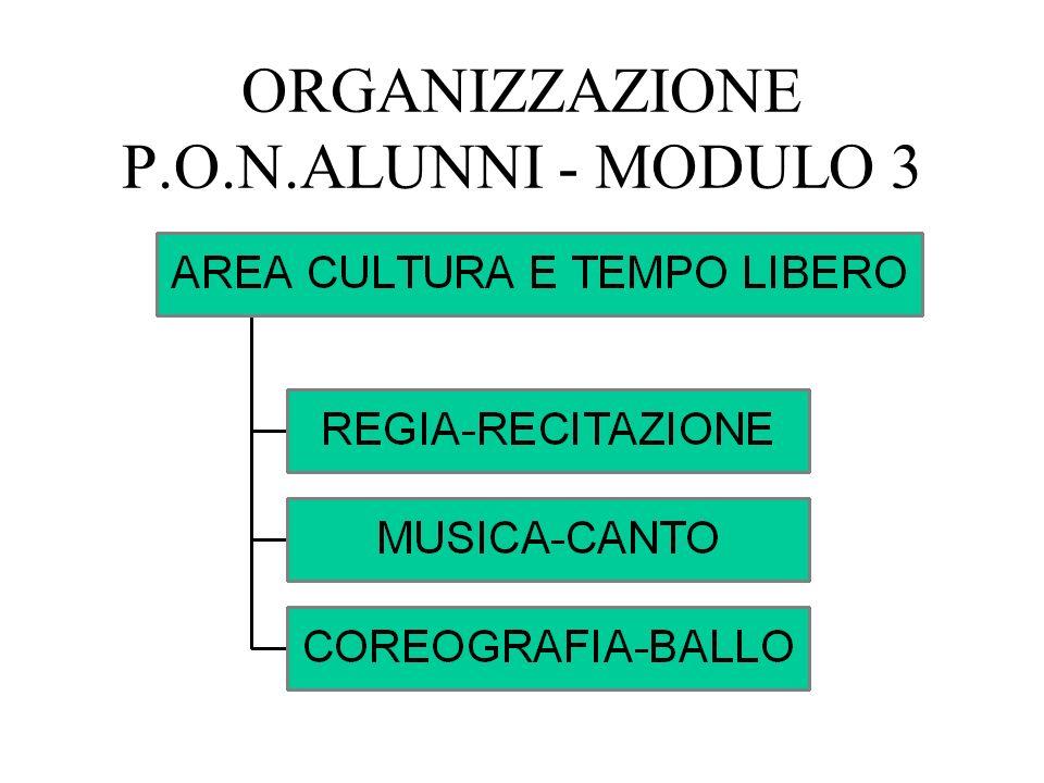 ORGANIZZAZIONE P.O.N.ALUNNI - MODULO 3