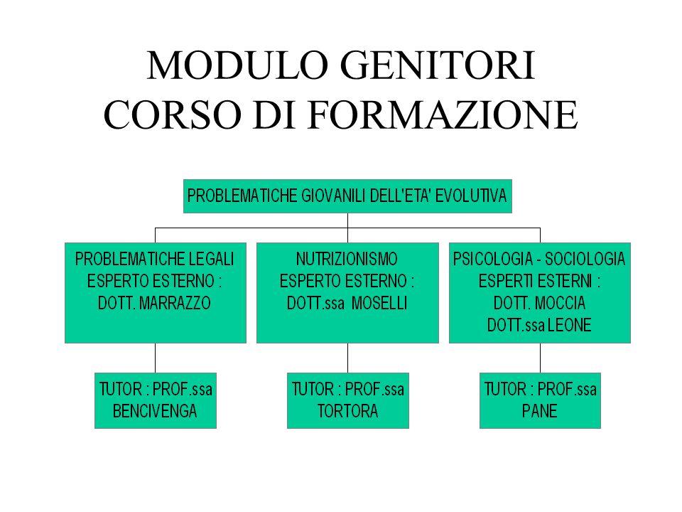 DOCENTI ASSISTENTI MENSA MODULI 1- 2 - 3 PROF.ssa DERRICO GIUSEPPINA PROF.ssa MARINIELLO COLOMBA PROF.