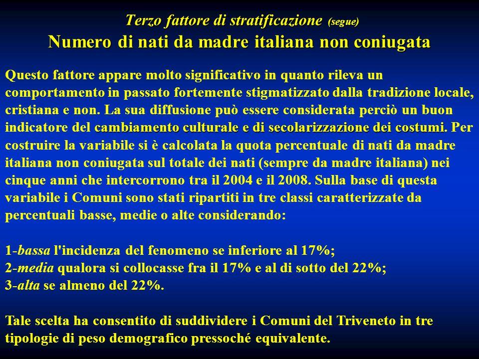 Terzo fattore di stratificazione (segue) Numero di nati da madre italiana non coniugata Terzo fattore di stratificazione (segue) Numero di nati da mad